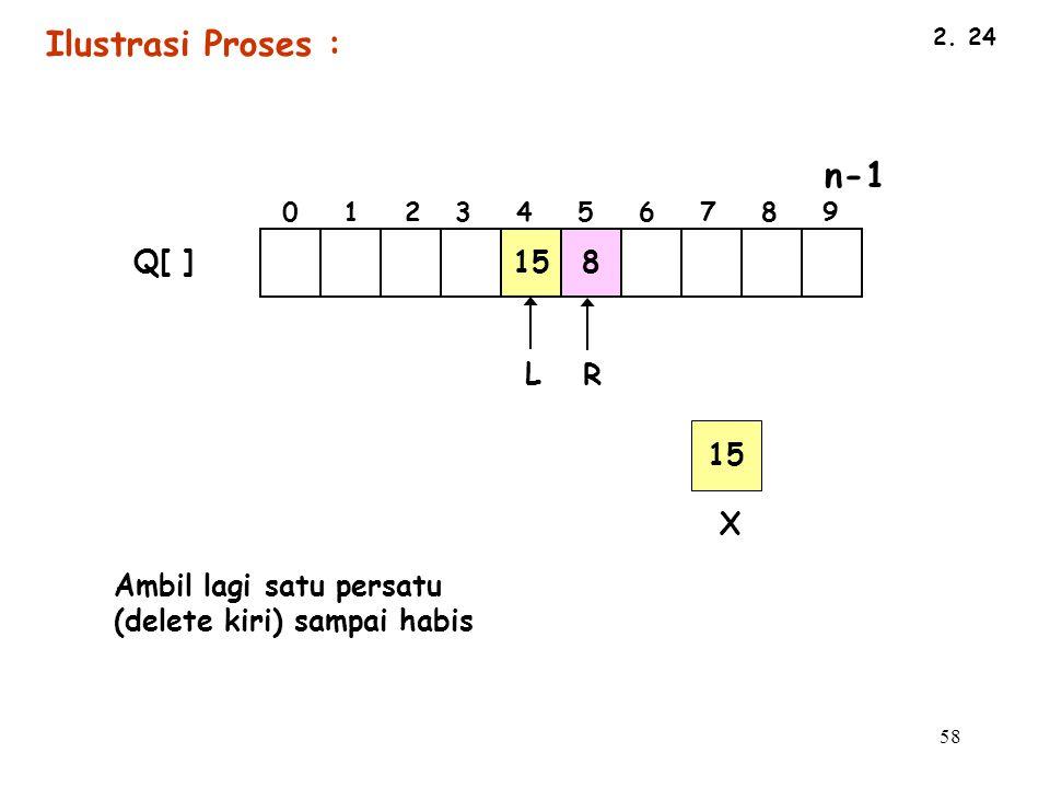 Ilustrasi Proses : 15 8 Q[ ] L R 15 X Ambil lagi satu persatu